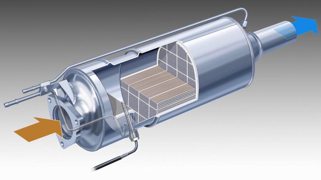 Empresa de servicios de limpieza de filtro de partículas